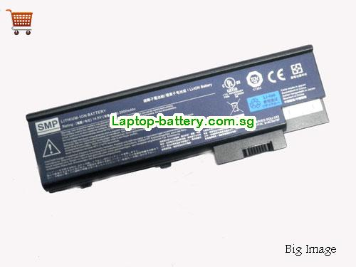 ACER 3002LCi Battery 2200mAh 14.8V Black Li-ion
